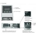 SMART 3 PREMIUM 400V pełna ochrona pomp